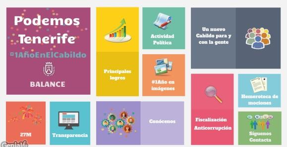 Balance Podemos Cabildo Tenerife Primer año (2015-2016)